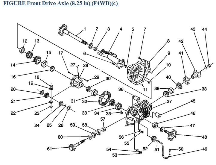 chevy truck front end diagram changing front axle seal gmc truck forum  changing front axle seal gmc truck forum
